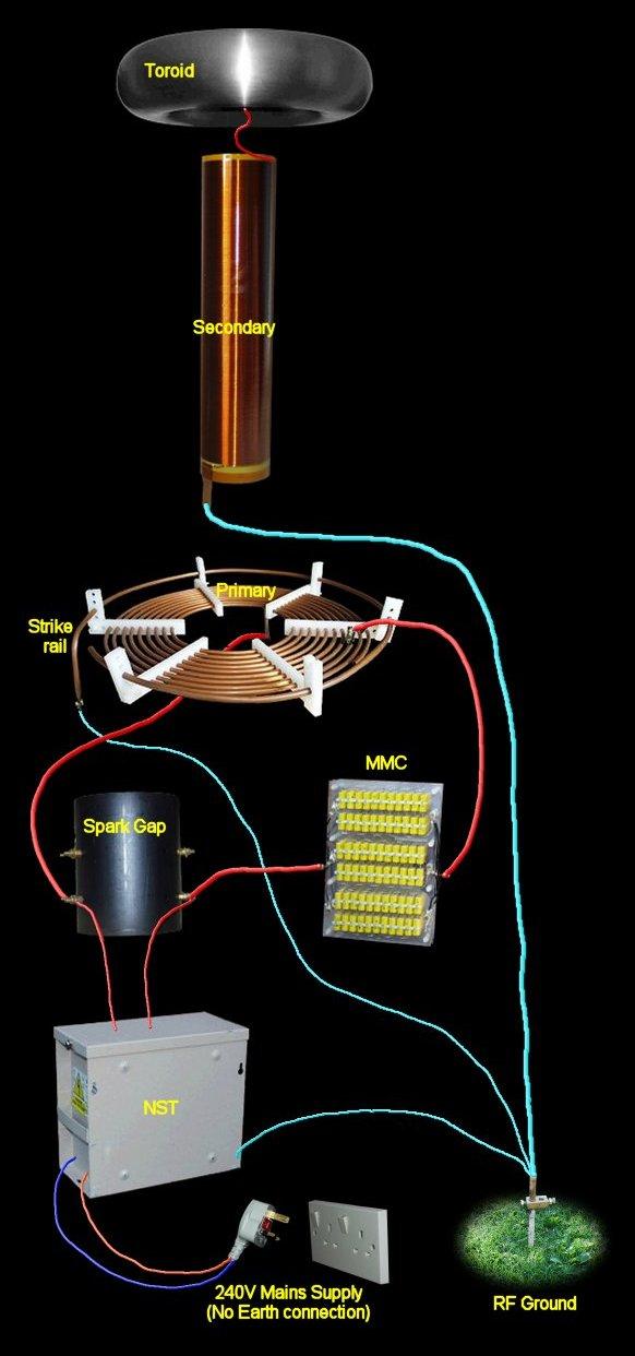 Fantastic Tesla Coils Wiring Wiring Database Xlexigelartorg